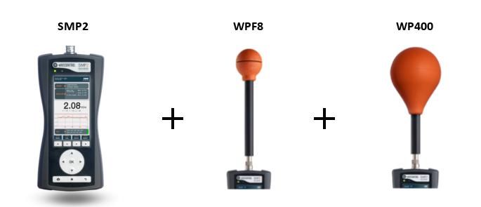 Wavecontrol SMP2 emr cihazı ve iş sağlığı ve güvenliği ortam ölçümleri